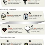 Internet Health Infographic