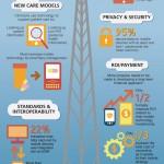 Mobile health survey